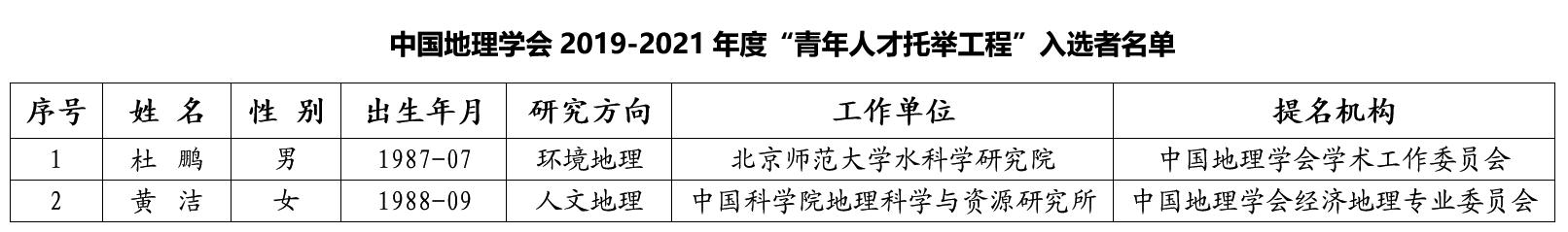 微信截图_20200522143201.png