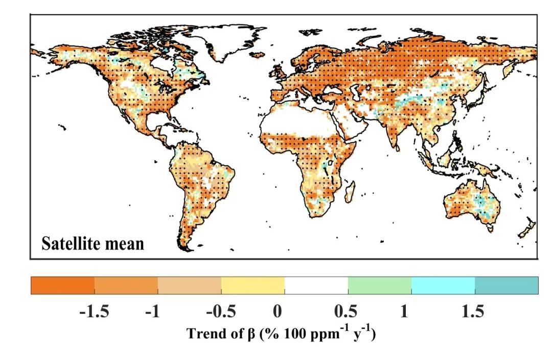 9、全球尺度植被CO2施肥效���化���.jpg
