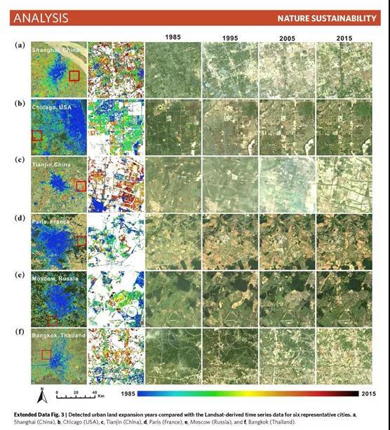 全球高精度城市用地�化及其�Νh境生�B�P�I因子影�的模�M研究.jpg